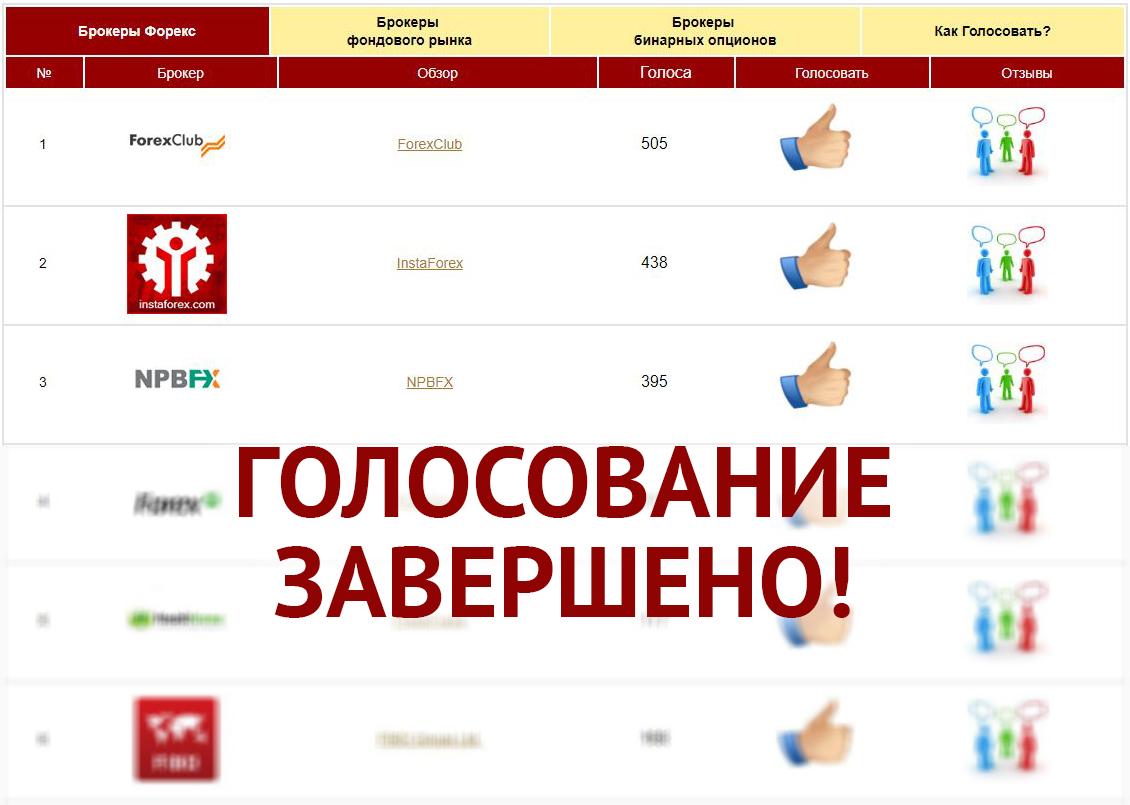 Iq option software ltd russia